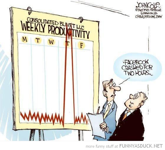 productivitat