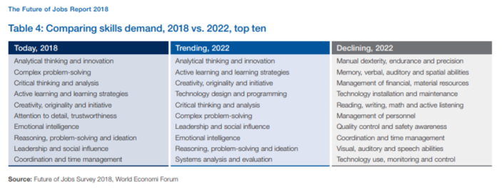 Informe WEF 2018